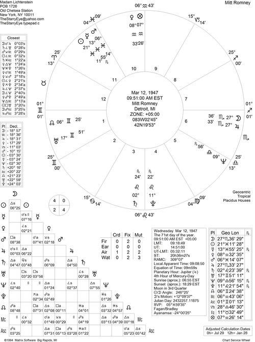 M_Romney_Chart Service Wheel