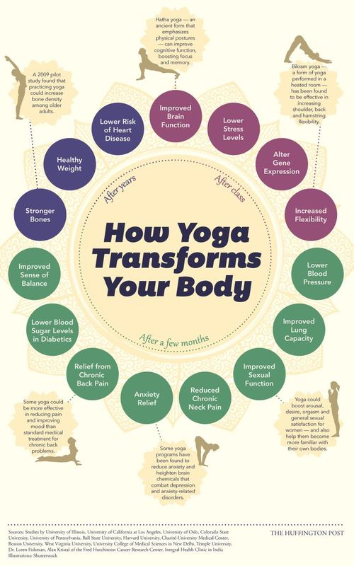 How yoga helps