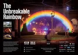 Warsaw rainbow